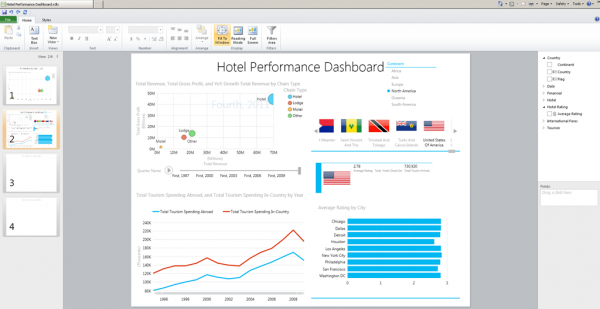 Announcing Excel 2013 Power Business Intelligence Hosting