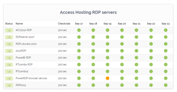 hosting server uptime graphic