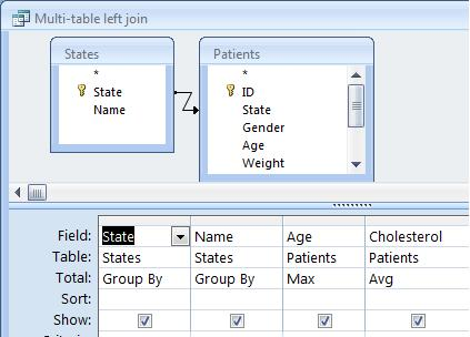 Ms access how to create sql query joins for Table design ms access