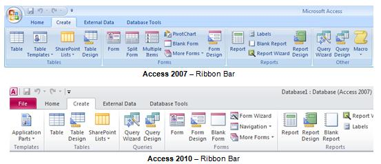 Microsoft Access Explained The Ribbon
